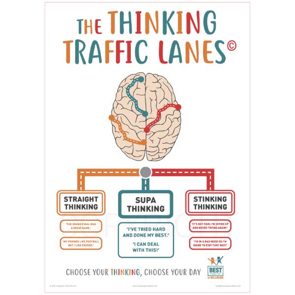 The Thinking Traffic Lanes - Big Kids